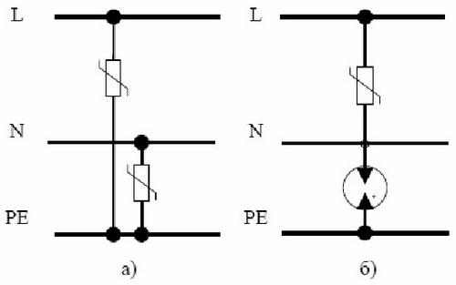 Рис.6 Схемы защиты от: а) Синфазных и б) Противофазных перенапряжений.
